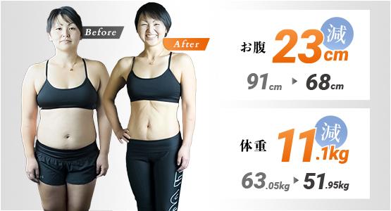 横浜パーソナルトレーニングジム、Gサルースで手に入れた妊娠前後体型女性
