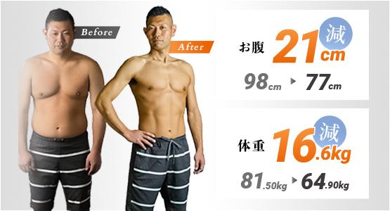 横浜パーソナルトレーニングジム、Gメソッドトレーニング結果