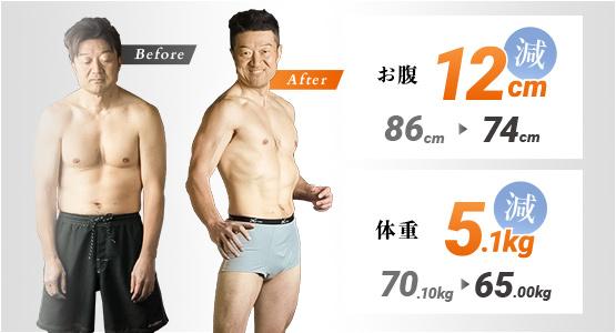横浜パーソナルトレーニングジム、体重お腹減男性