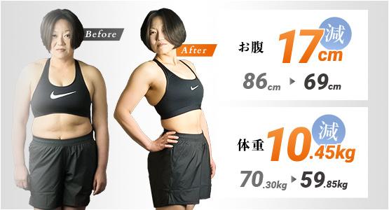 女性横浜パーソナルトレーニングジム、体重10.45kg減 お腹17cm減