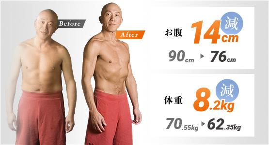 痩せました、腹回りのお肉、はじめてのパーソナルトレーニングジム 体重8.2kg減 お腹14cm減