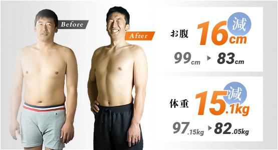 人生を変えたパーソナルトレーニングジム、横浜のウェイトトレーニング 体重15.1kg減 お腹16cm減