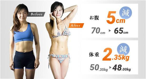 女性に優しい横浜のパーソナルトレーニングジム、健康的に痩せました。体重2.35kg減 お腹5cm減