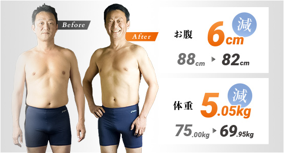 自己流と安い横浜のパーソナルトレーニングジム 体重5.05kg減 お腹6cm減